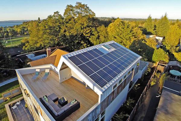 kosten baten zonnepanelen